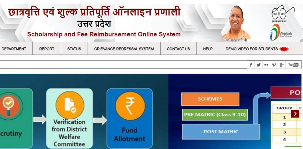 up scholarship online form, up scholarship online form 2020-21, up scholarship, UP Scholarship,up scholarship check bank,up scholarship time table, UP Scholarship status 2020-2021