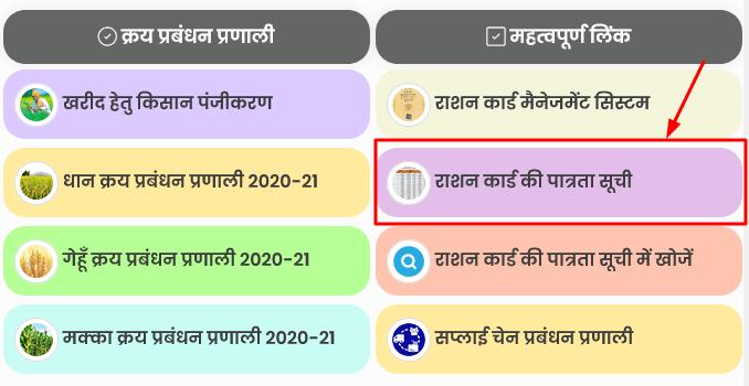 UP Ration Card List 2021, UP Ration Card List, UP Ration Card List 2021 check, UP Ration Card List check
